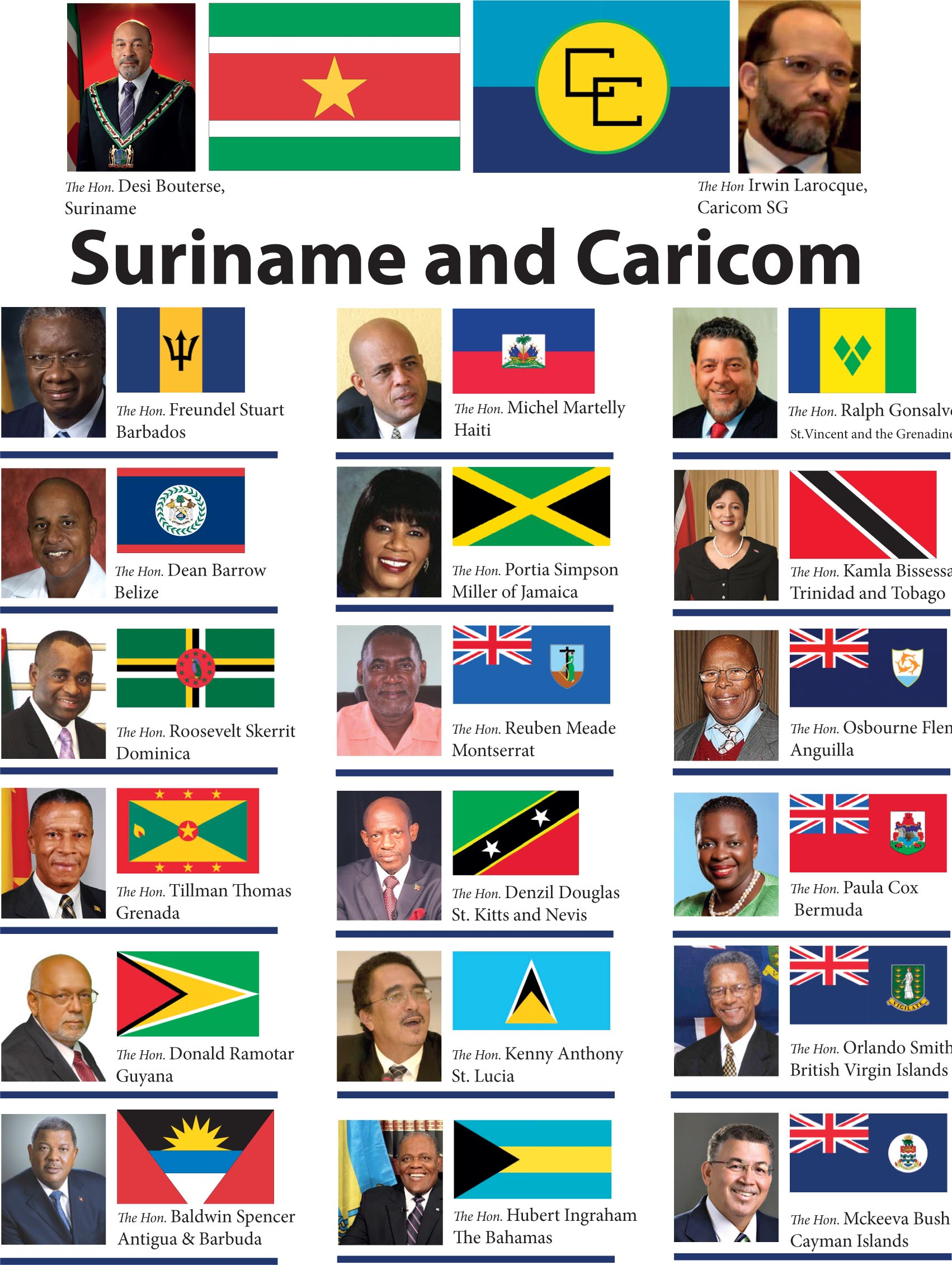 suriname and caricom